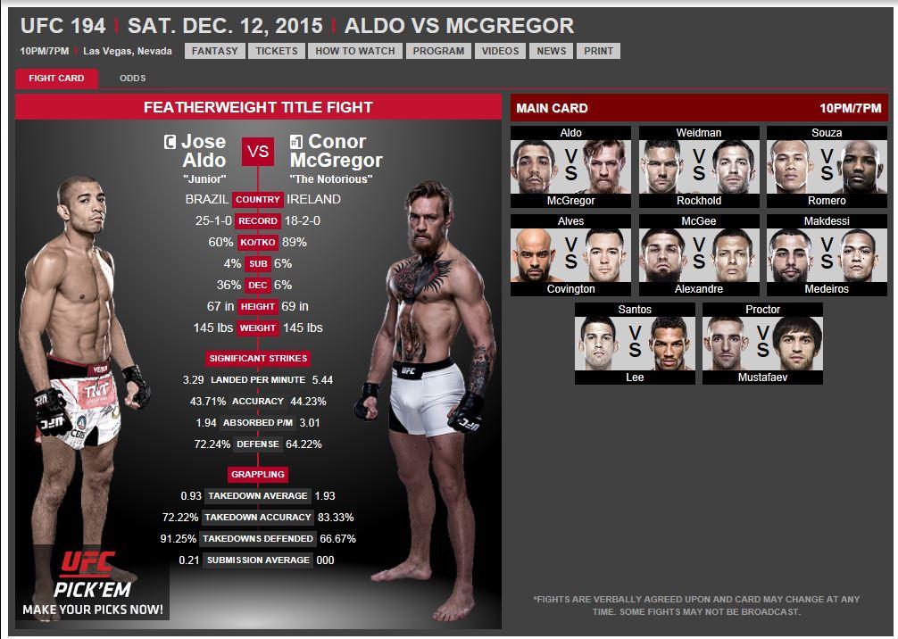 UFC 194 Fight Card