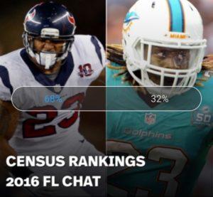 fantasy football census rankings clock dodgers