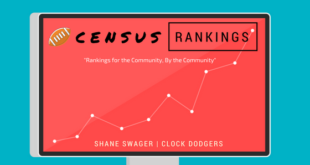 census rb rankings